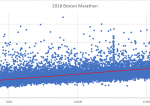 https://www.marathoninvestigation.com/wp-content/uploads/2018/04/boston-scatter-300x106.png